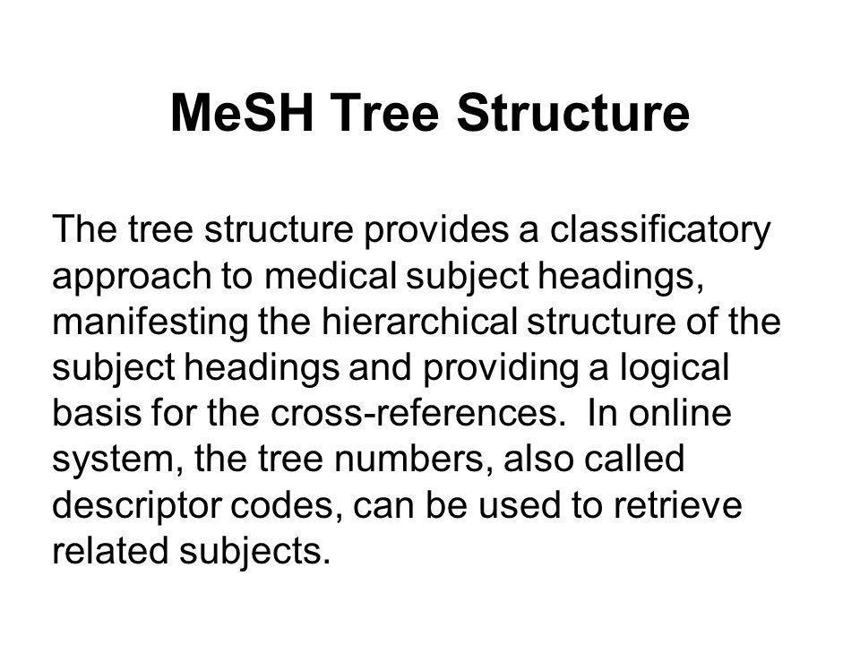 MeSH Tree Structure: 15 Major Categories: MNamed Groups NHealth Care ZGeographical