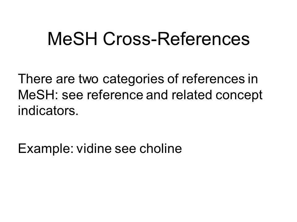 MeSH Subheadings There are four types of subheadings: topical, form, geographic, and language. The latter three are used only in cataloging and not in