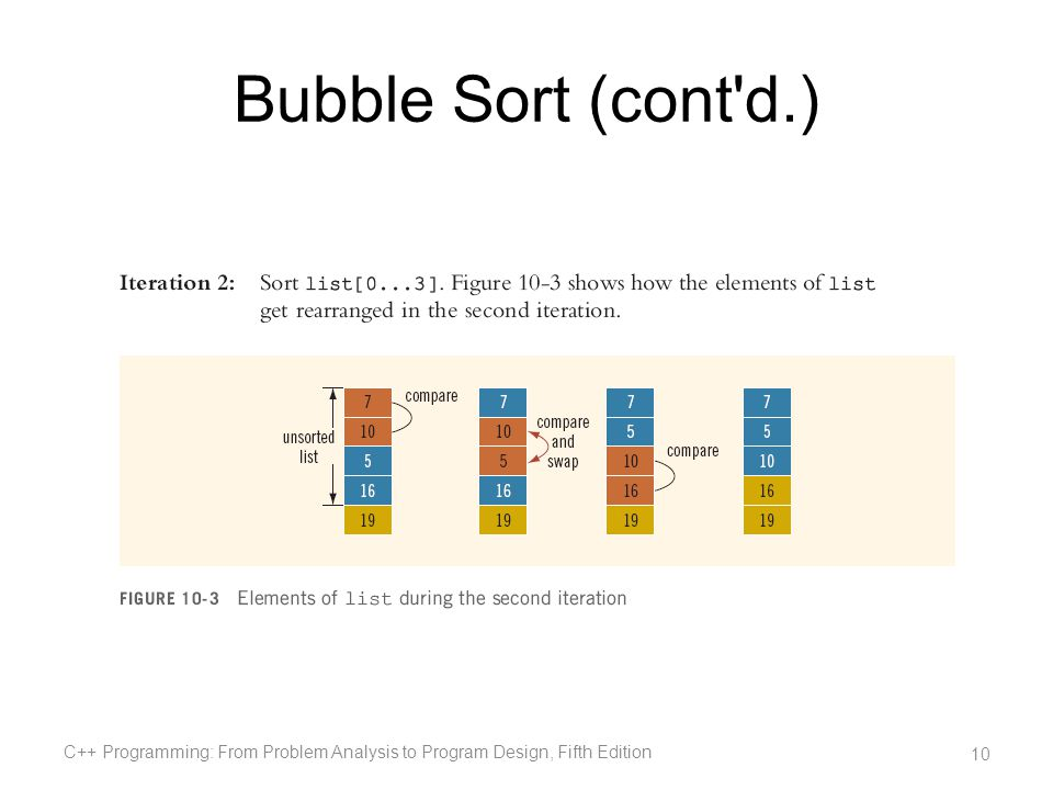 Bubble Sort (cont'd.) C++ Programming: From Problem Analysis to Program Design, Fifth Edition 10