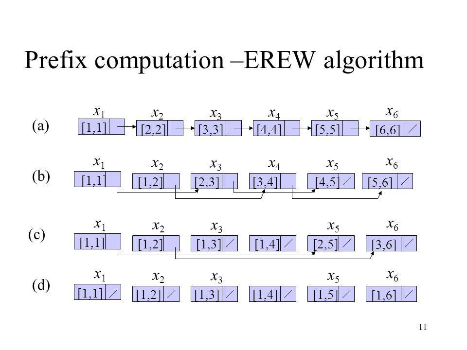 11 Prefix computation –EREW algorithm [1,1] x1x1 [2,2] x2x2 [3,3][4,4] x4x4 [5,5] x5x5 [6,6] x6x6 (a) x3x3 x4x4 (b) x1x1 x2x2 x5x5 x6x6 x3x3 [1,1] [1,