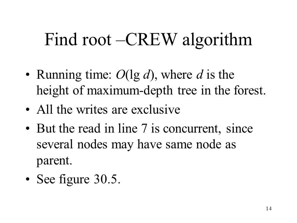 14 Find root –CREW algorithm Running time: O(lg d), where d is the height of maximum-depth tree in the forest. All the writes are exclusive But the re