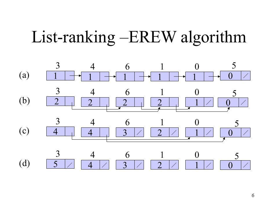 6 List-ranking –EREW algorithm 1 3 1 4 1 6 1 1 1 0 0 5 (a) 3 4610 5 (b) 2 2221 0 3 4610 5 (c) 4 4321 0 3 4610 5 (d) 5 4321 0
