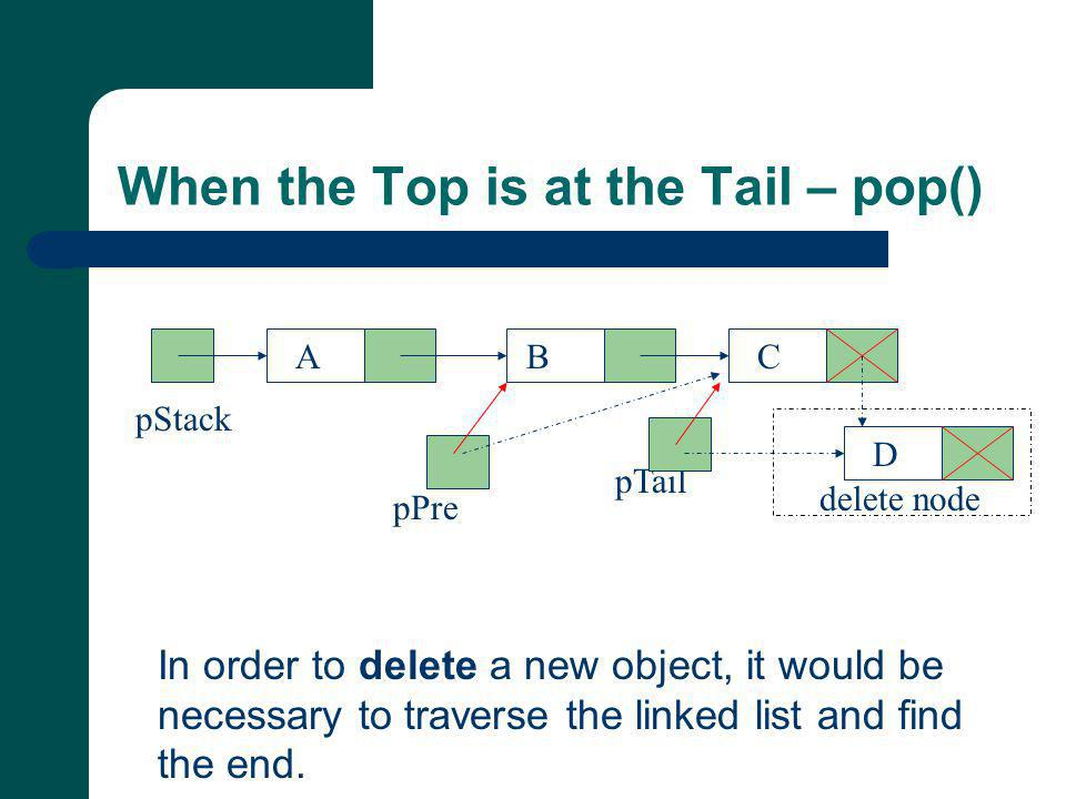 When the Top is at the Tail – pop() In order to delete a new object, it would be necessary to traverse the linked list and find the end.