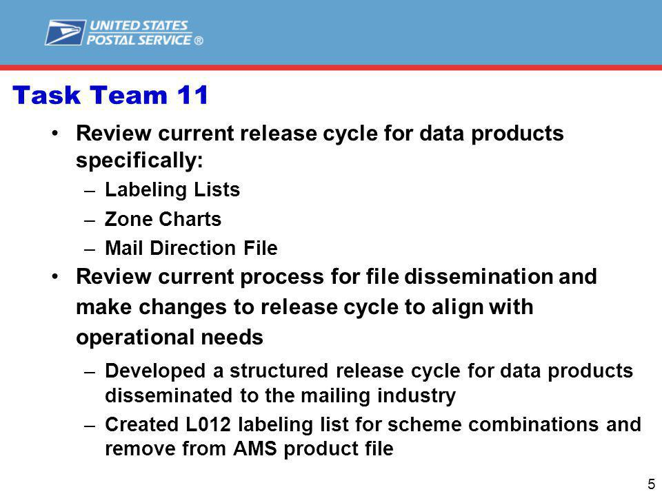 5 Task Team 11 Review current release cycle for data products specifically: –Labeling Lists –Zone Charts –Mail Direction File Review current process for file dissemination and make changes to release cycle to align with operational needs –Developed a structured release cycle for data products disseminated to the mailing industry –Created L012 labeling list for scheme combinations and remove from AMS product file