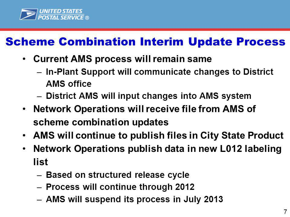7 Scheme Combination Interim Update Process Current AMS process will remain same –In-Plant Support will communicate changes to District AMS office –District AMS will input changes into AMS system Network Operations will receive file from AMS of scheme combination updates AMS will continue to publish files in City State Product Network Operations publish data in new L012 labeling list –Based on structured release cycle –Process will continue through 2012 –AMS will suspend its process in July 2013
