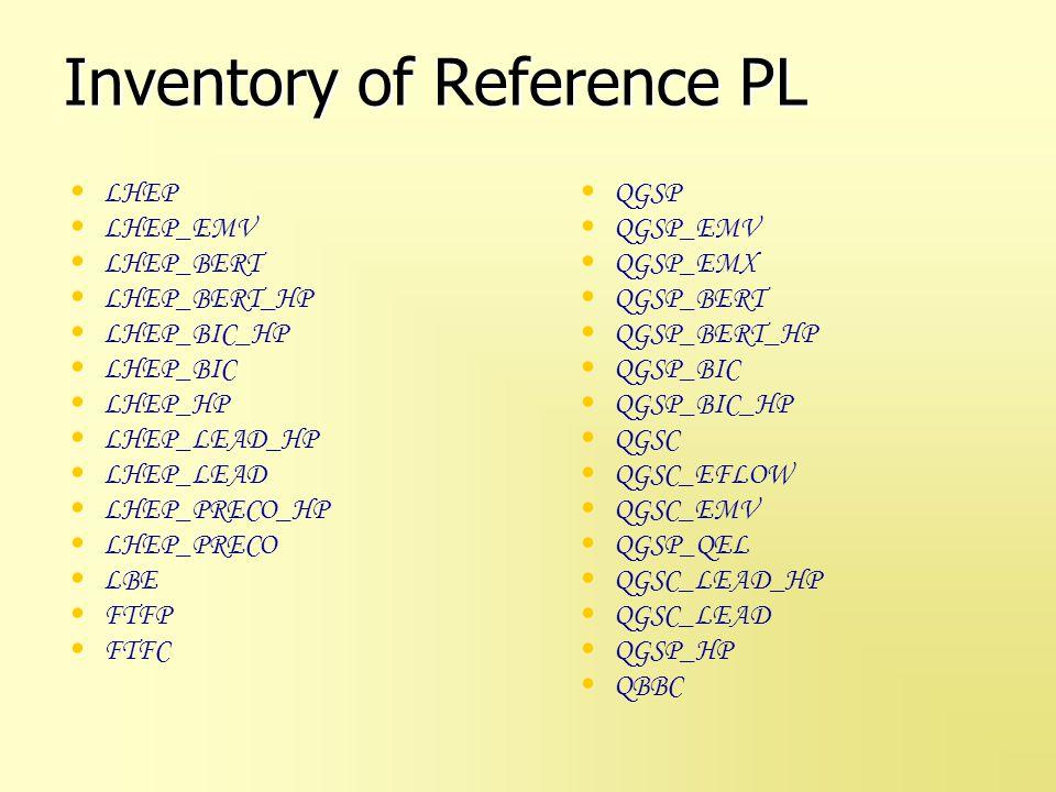 Inventory of Reference PL LHEP LHEP_EMV LHEP_BERT LHEP_BERT_HP LHEP_BIC_HP LHEP_BIC LHEP_HP LHEP_LEAD_HP LHEP_LEAD LHEP_PRECO_HP LHEP_PRECO LBE FTFP F
