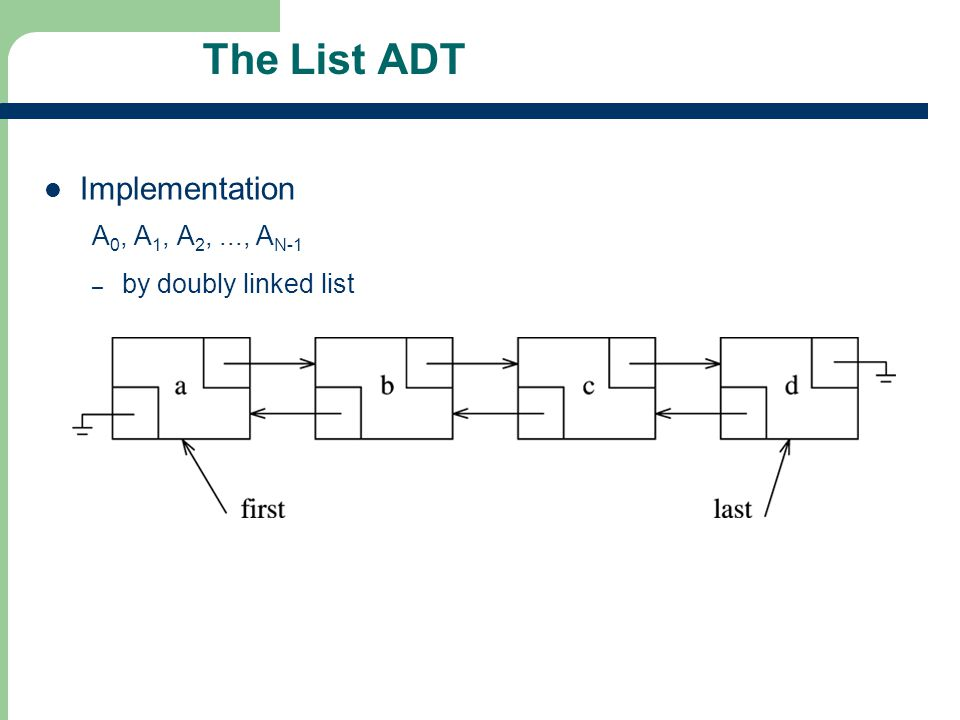 28 The List ADT Implementation A 0, A 1, A 2,..., A N-1 – by doubly linked list