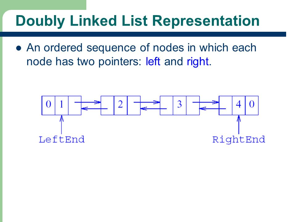 32 Doubly Linked List Representation An ordered sequence of nodes in which each node has two pointers: left and right.