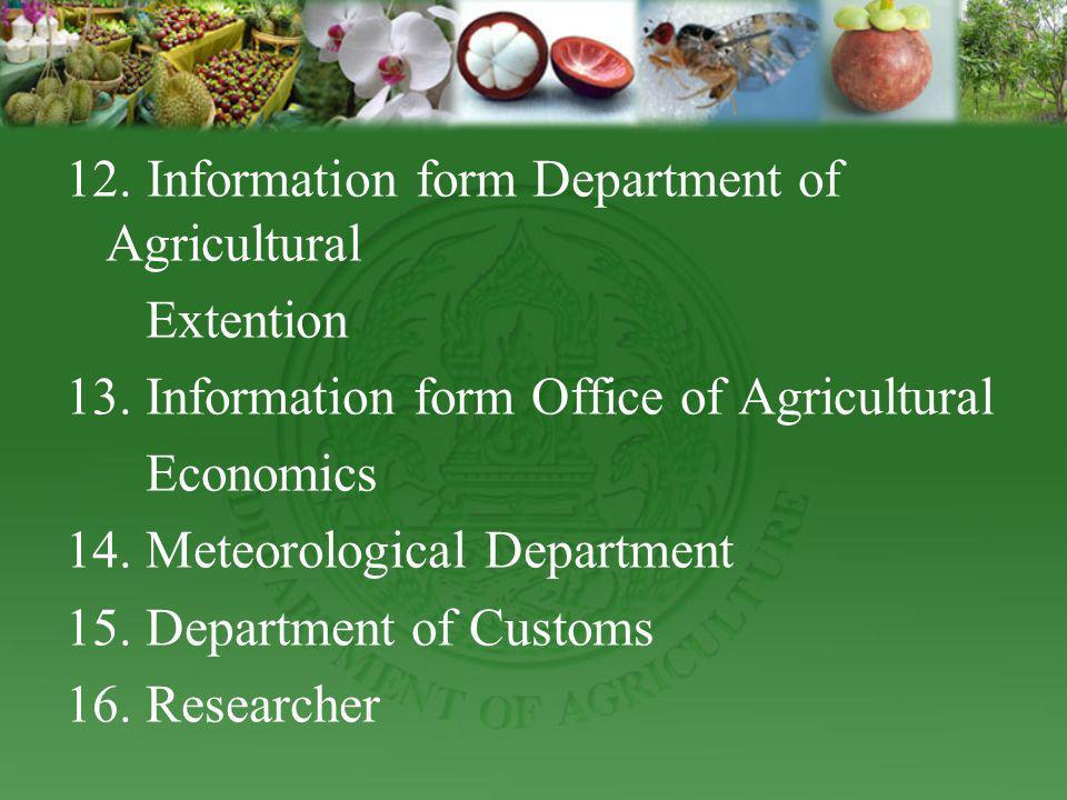 12. Information form Department of Agricultural Extention 13. Information form Office of Agricultural Economics 14. Meteorological Department 15. Depa