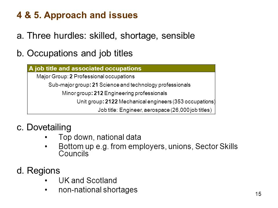 15 4 & 5. Approach and issues a. Three hurdles: skilled, shortage, sensible b.