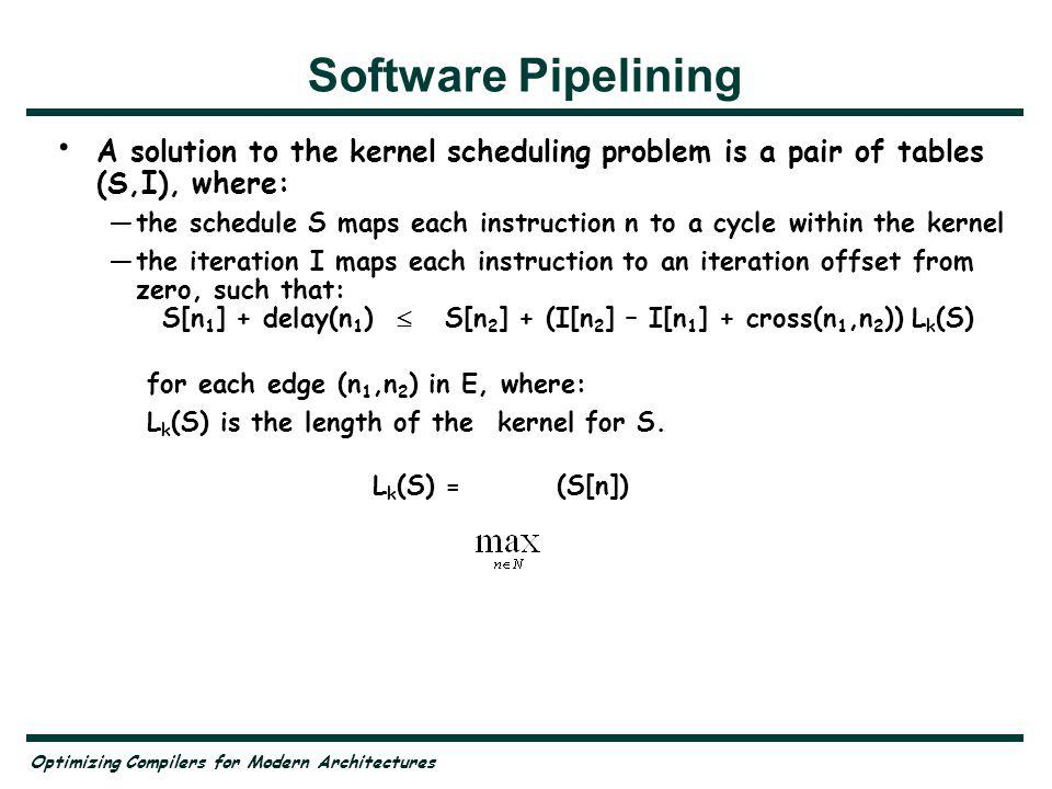 Optimizing Compilers for Modern Architectures Software Pipelining A solution to the kernel scheduling problem is a pair of tables (S,I), where: the schedule S maps each instruction n to a cycle within the kernel the iteration I maps each instruction to an iteration offset from zero, such that: S[n 1 ] + delay(n 1 ) S[n 2 ] + (I[n 2 ] – I[n 1 ] + cross(n 1,n 2 )) L k (S) for each edge (n 1,n 2 ) in E, where: L k (S) is the length of the kernel for S.