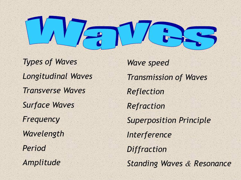 Surface Waves Below the surface fluids can typically only transmit longitudinal waves, since the attraction between neighboring molecules is not as strong as in a fluid.