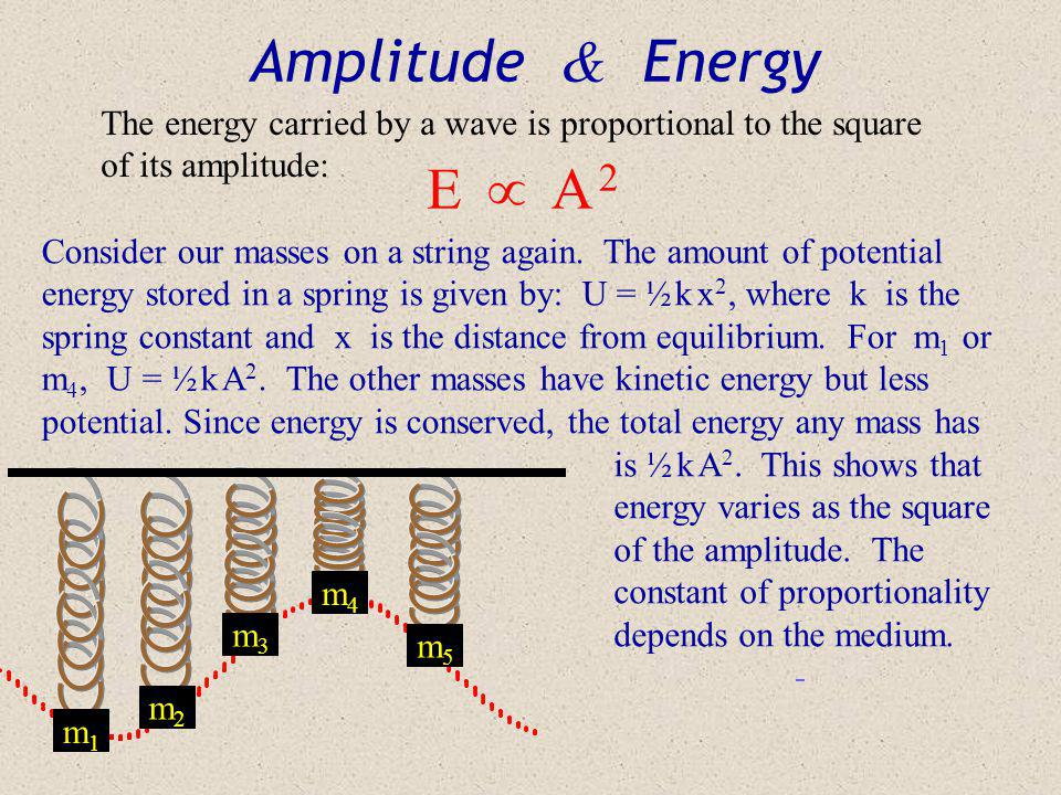 Frequency of Transmitted Waves The frequency of a transmitted wave is always unchanged. Say a wave with a frequency of 5 Hz is traveling along a rope