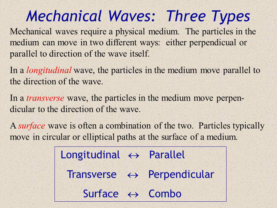 Mechanical Waves: Three Types Mechanical waves require a physical medium.