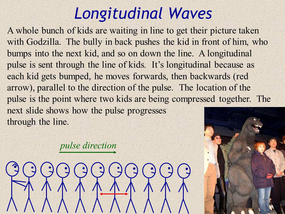 Mechanical Waves: Three Types Mechanical waves require a physical medium. The particles in the medium can move in two different ways: either perpendic