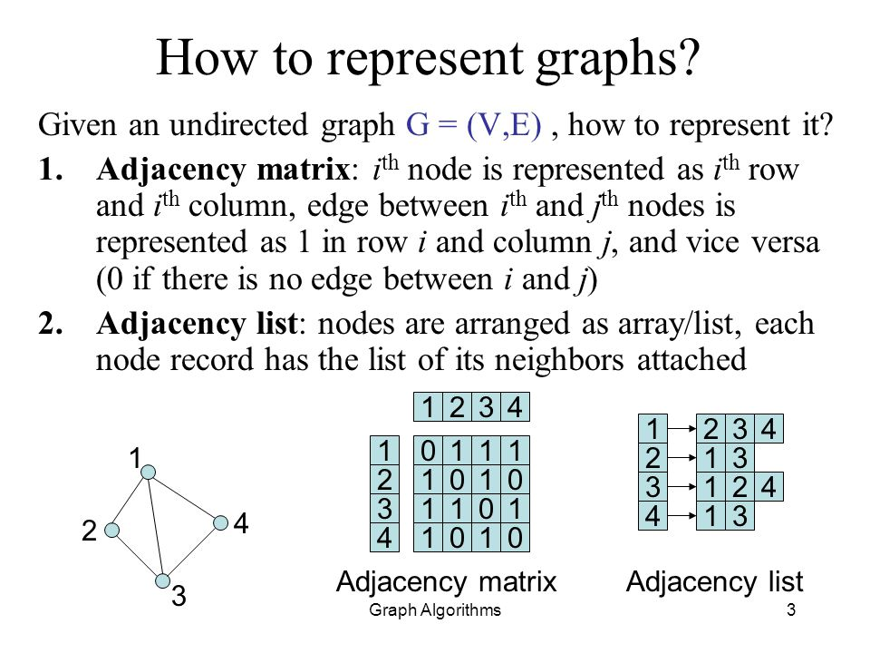 Graph Algorithms3 How to represent graphs? Given an undirected graph G = (V,E), how to represent it? 1.Adjacency matrix: i th node is represented as i