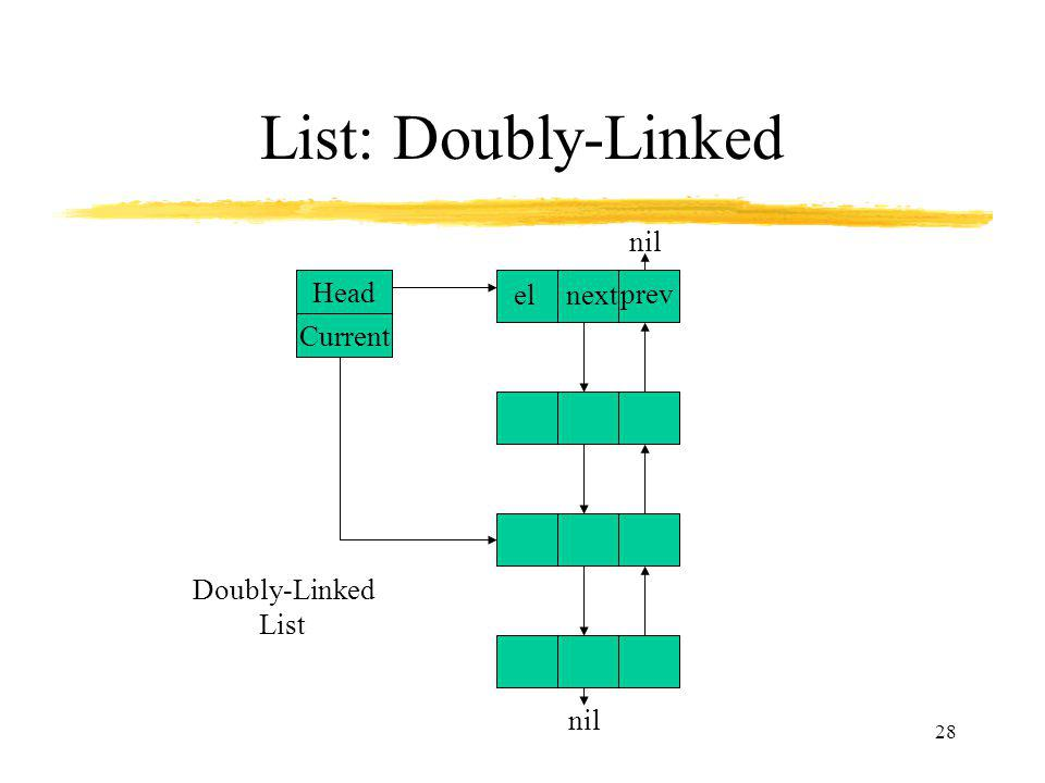 28 List: Doubly-Linked Head Current elnext prev nil Doubly-Linked List