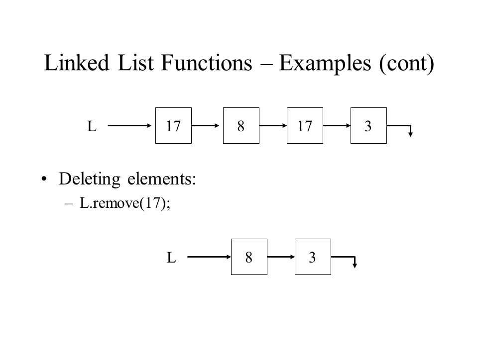 Linked List Functions – Examples (cont) Deleting elements: –L.remove(17); L83L1783