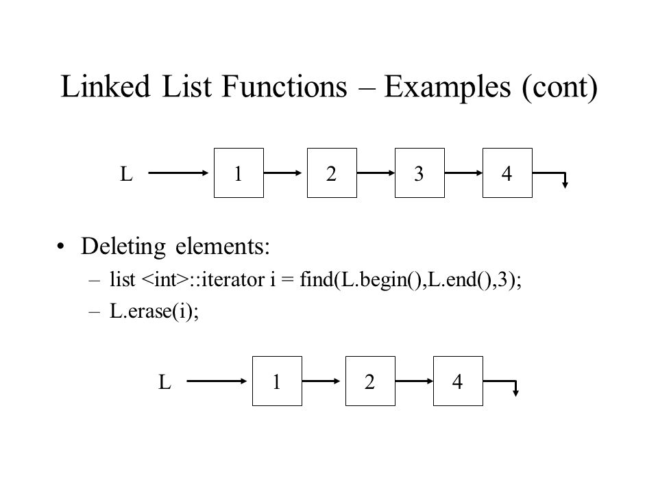 Linked List Functions – Examples (cont) Deleting elements: –list ::iterator i = find(L.begin(),L.end(),3); –L.erase(i); L124L1243