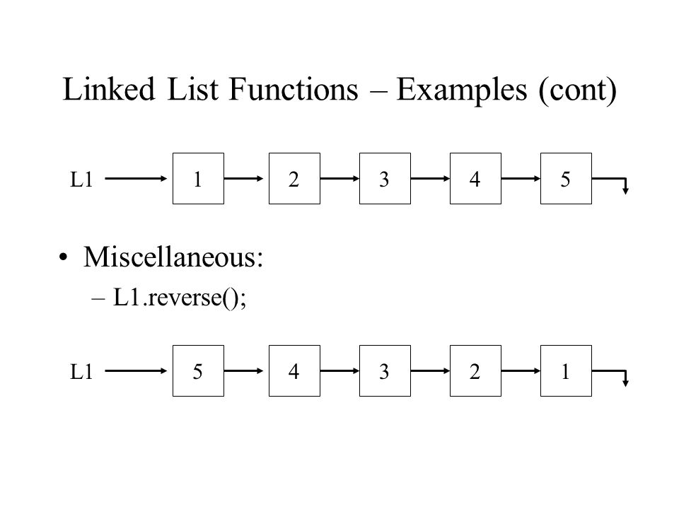 Linked List Functions – Examples (cont) Miscellaneous: –L1.reverse(); L112534 54132