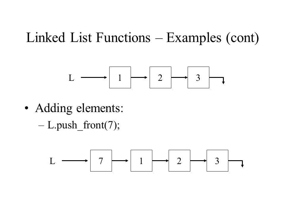 Linked List Functions – Examples (cont) Adding elements: –L.push_front(7); L123L7132