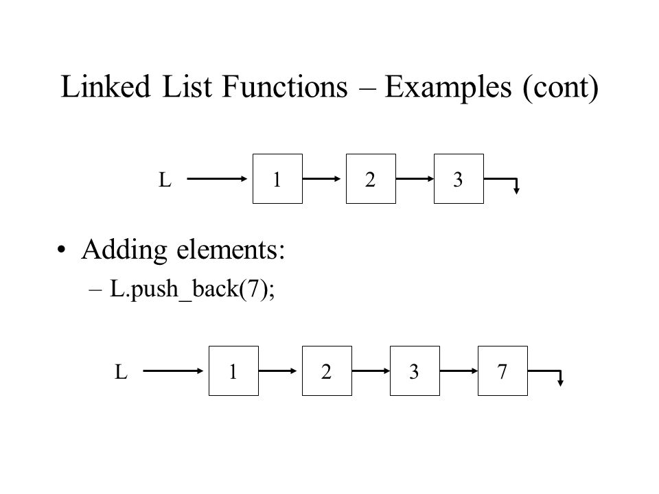 Linked List Functions – Examples (cont) Adding elements: –L.push_back(7); L123L1273