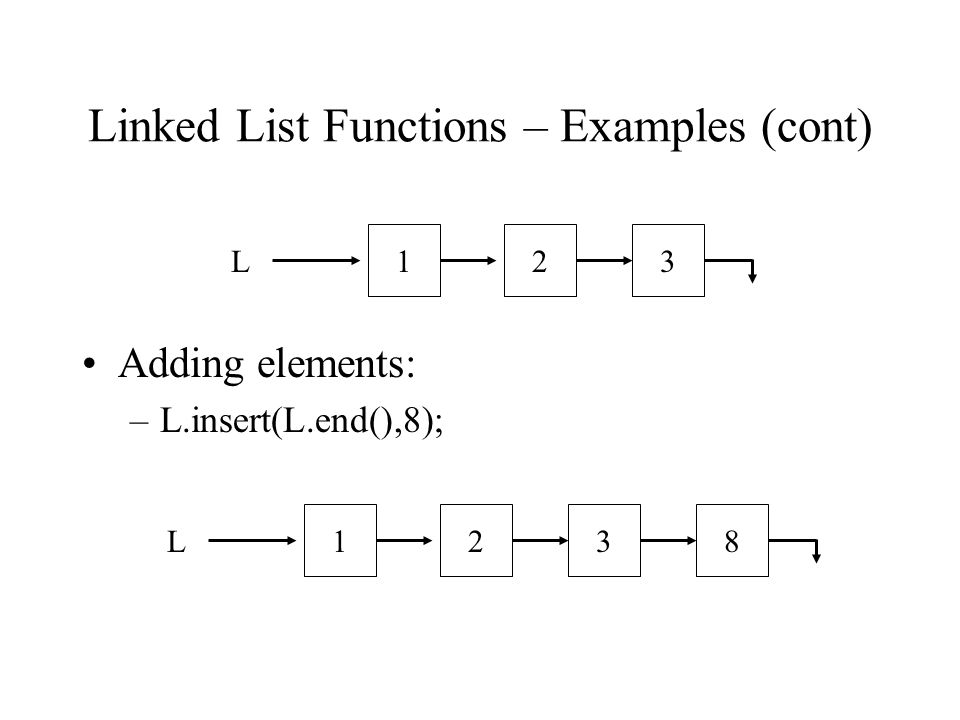 Linked List Functions – Examples (cont) Adding elements: –L.insert(L.end(),8); L123L1283