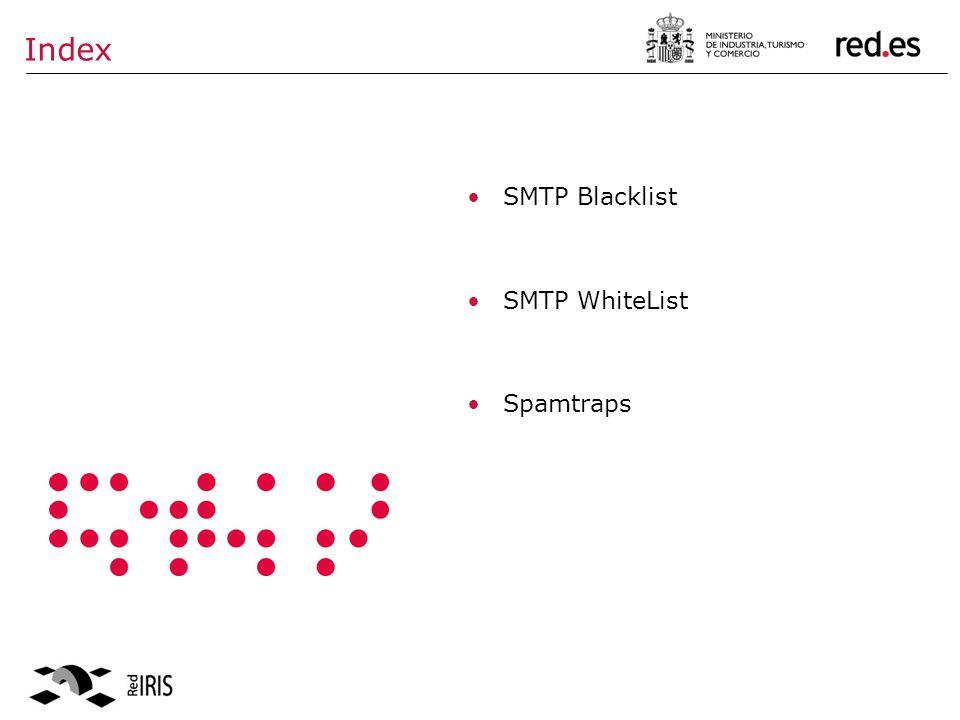 Index SMTP Blacklist SMTP WhiteList Spamtraps