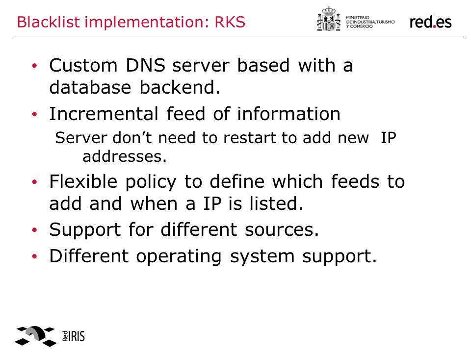 Blacklist implementation: RKS Custom DNS server based with a database backend.