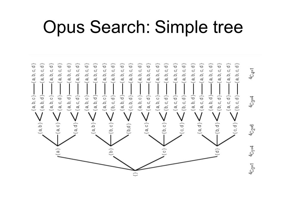 Opus Search: Simple tree