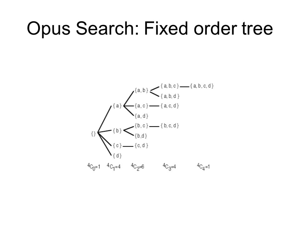 Opus Search: Fixed order tree