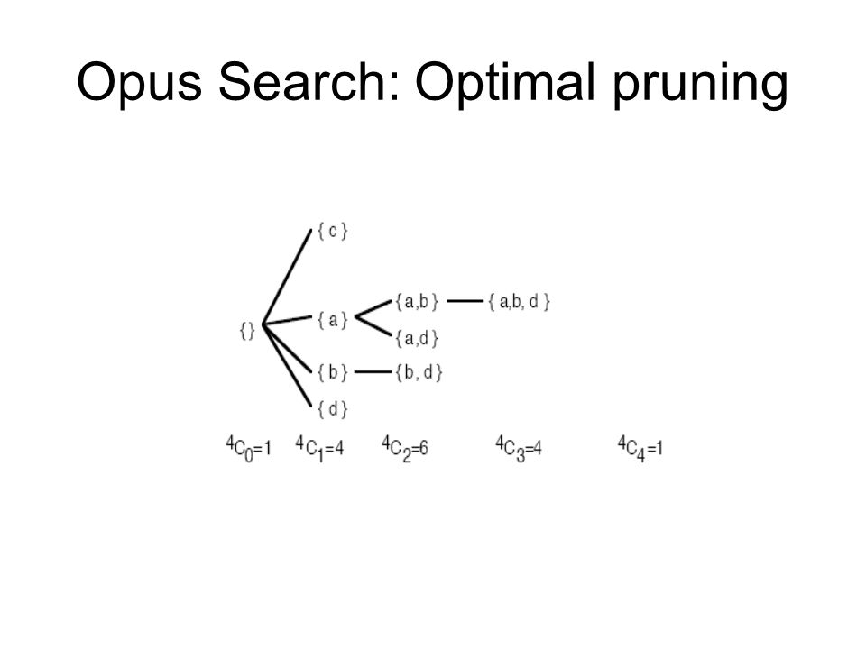Opus Search: Optimal pruning