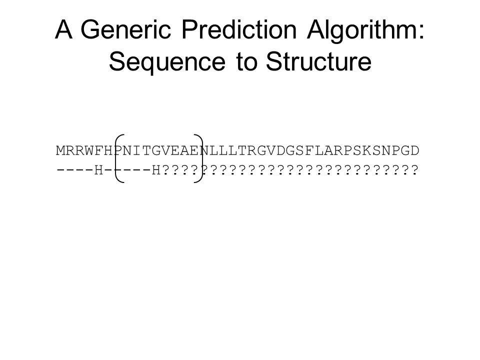 A Generic Prediction Algorithm: Sequence to Structure MRRWFHPNITGVEAENLLLTRGVDGSFLARPSKSNPGD ----H-----H