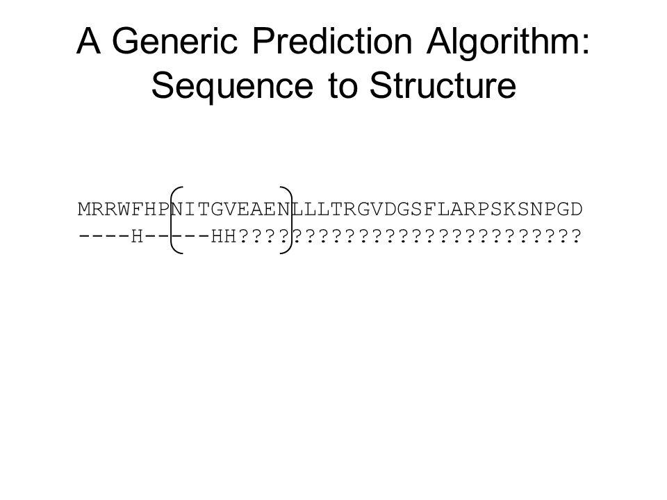 A Generic Prediction Algorithm: Sequence to Structure MRRWFHPNITGVEAENLLLTRGVDGSFLARPSKSNPGD ----H-----HH