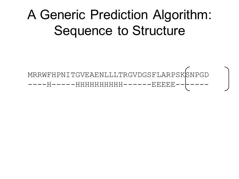 A Generic Prediction Algorithm: Sequence to Structure MRRWFHPNITGVEAENLLLTRGVDGSFLARPSKSNPGD ----H-----HHHHHHHHHH------EEEEE-------