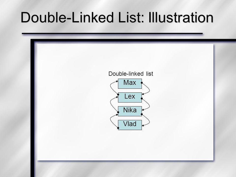 Double-Linked List: Illustration Max Lex Nika Vlad Double-linked list