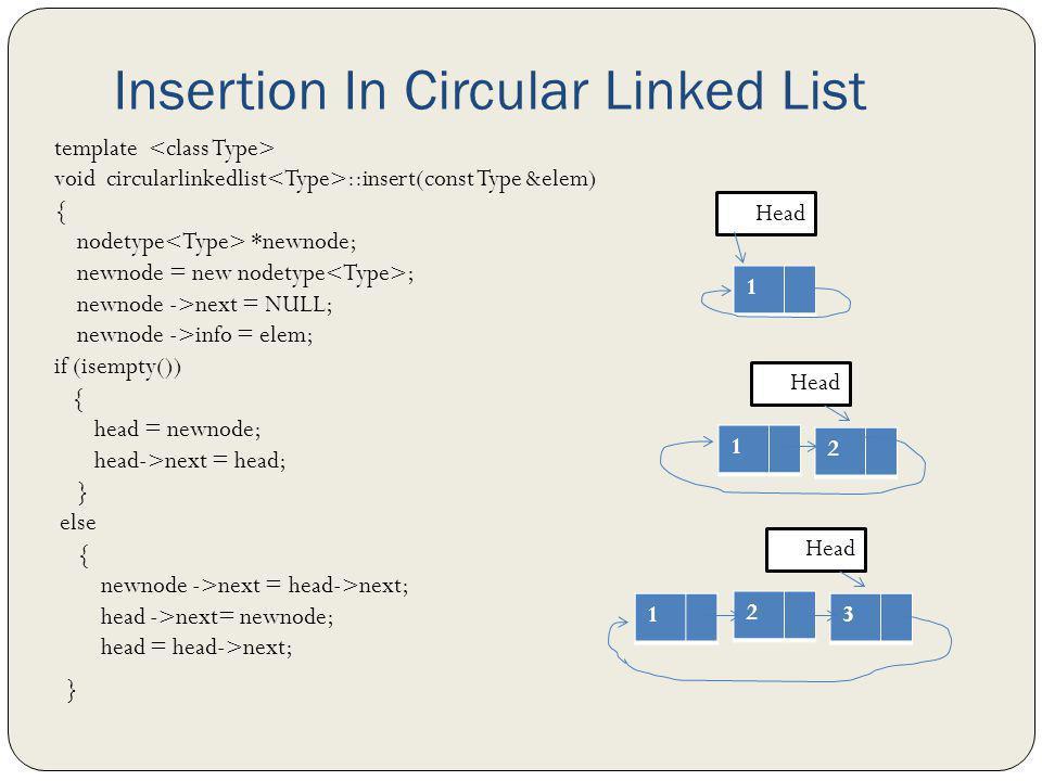 Insertion In Circular Linked List template void circularlinkedlist ::insert(const Type &elem) { nodetype *newnode; newnode = new nodetype ; newnode ->
