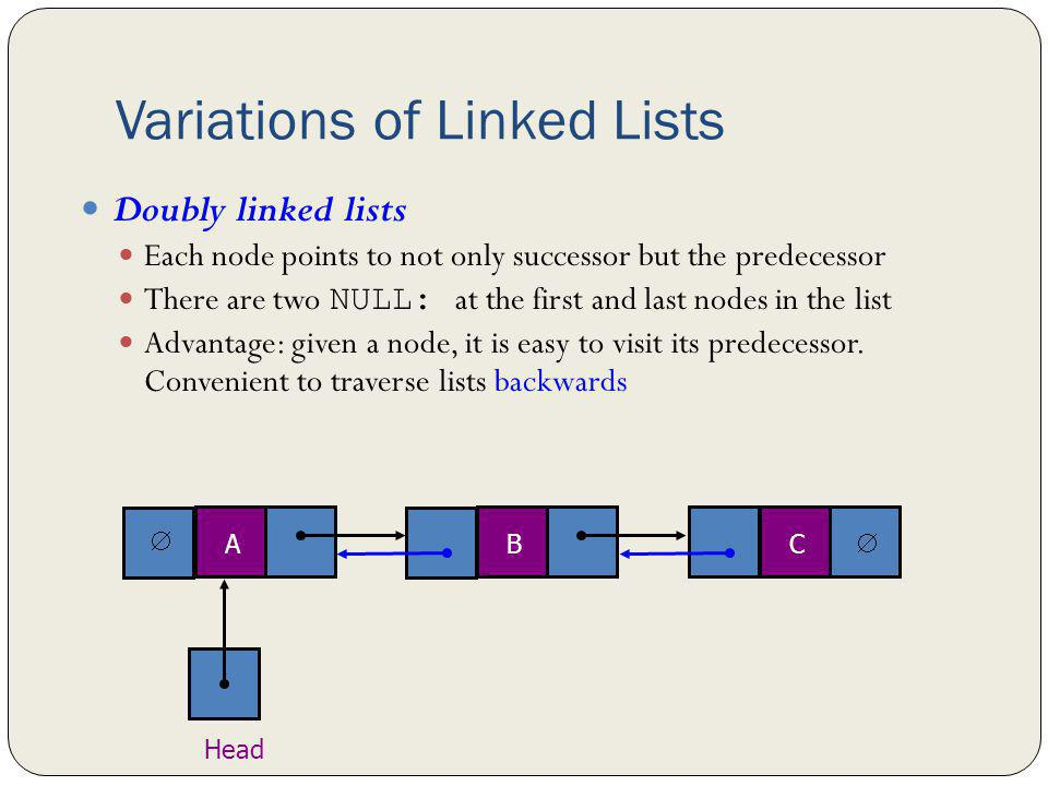 Variations of Linked Lists Doubly linked lists Each node points to not only successor but the predecessor There are two NULL: at the first and last no