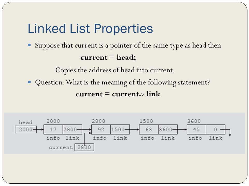 Basic Operations The basic operations of a linked list are : Search the list to determine whether a particular item is in the list Insert an item in the list Delete an item from the list.