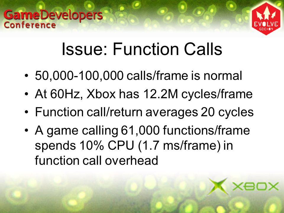 Issue: Function Calls 50,000-100,000 calls/frame is normal At 60Hz, Xbox has 12.2M cycles/frame Function call/return averages 20 cycles A game calling
