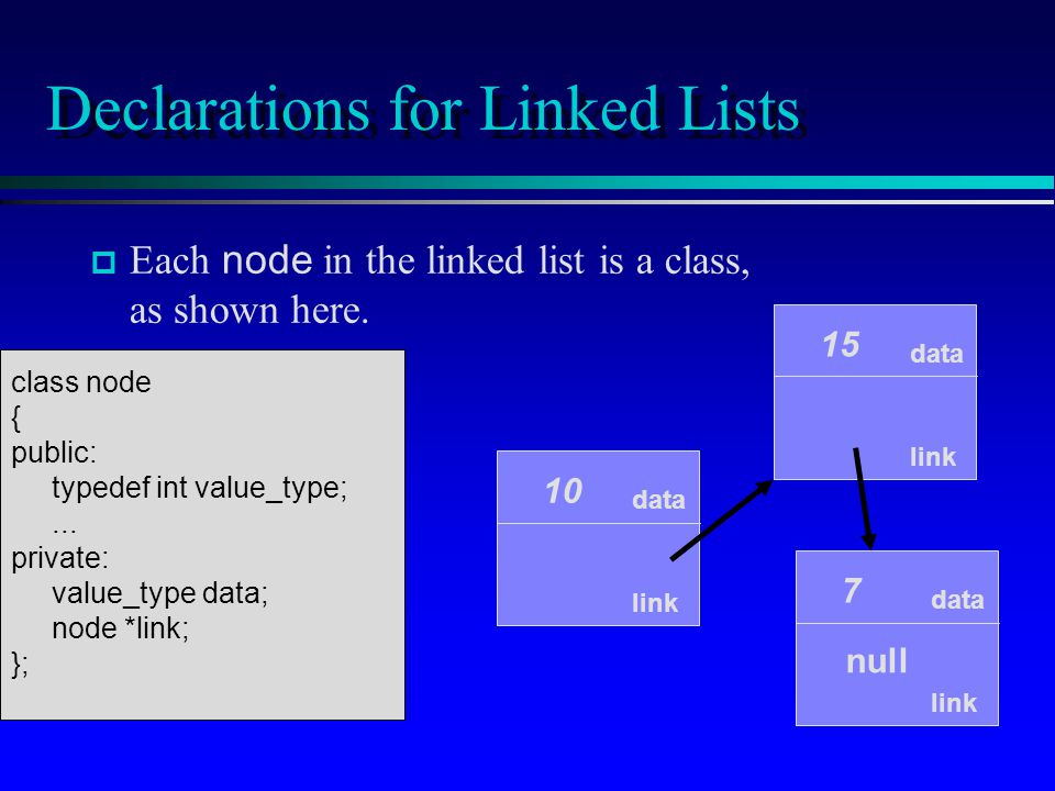 Each node in the linked list is a class, as shown here. data link 10 data link 15 data link 7 null class node { public: typedef int value_type;... pri