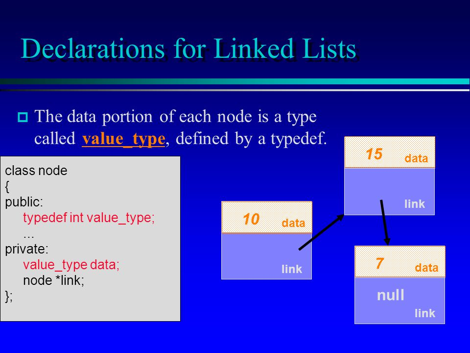data link 7 p p The data portion of each node is a type called value_type, defined by a typedef. link null data link 15 Declarations for Linked Lists