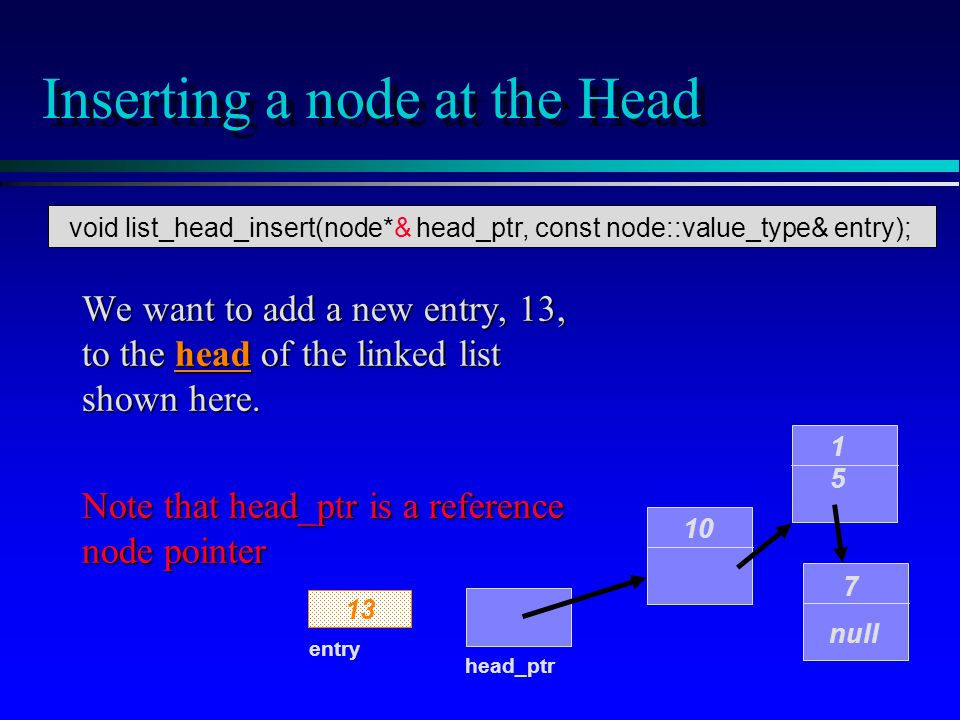 void list_head_insert(node*& head_ptr, const node::value_type& entry); Inserting a node at the Head We want to add a new entry, 13, to the head of the