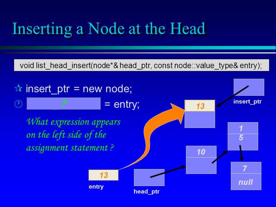Inserting a Node at the Head insert_ptr = new node; · ·insert_ptr->data = entry; 10 1515 7 null head_ptr entry 13 insert_ptr 13 ? What expression appe