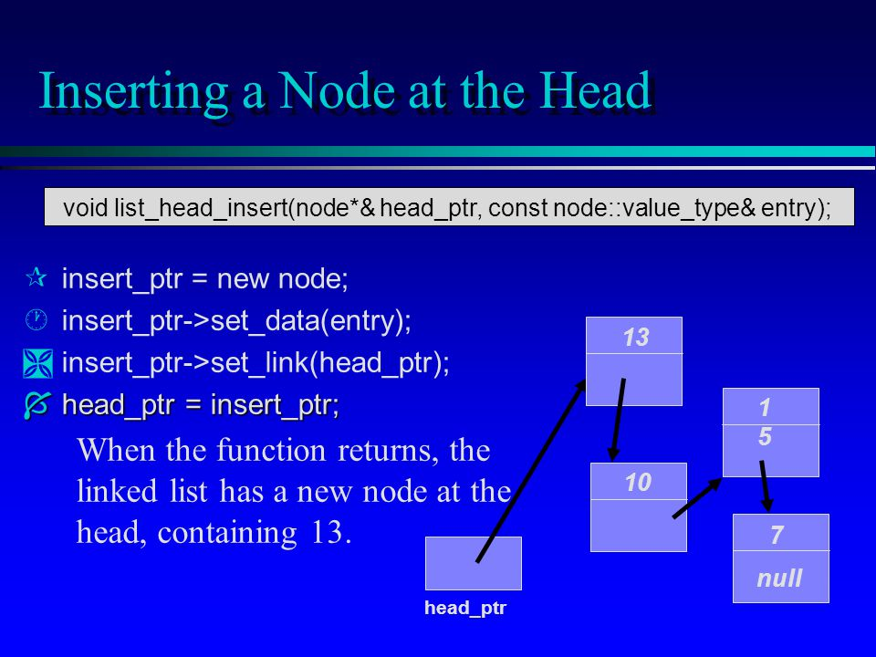 Inserting a Node at the Head insert_ptr = new node; · ·insert_ptr->set_data(entry); Ì Ìinsert_ptr->set_link(head_ptr); Íhead_ptr = insert_ptr; 10 1515