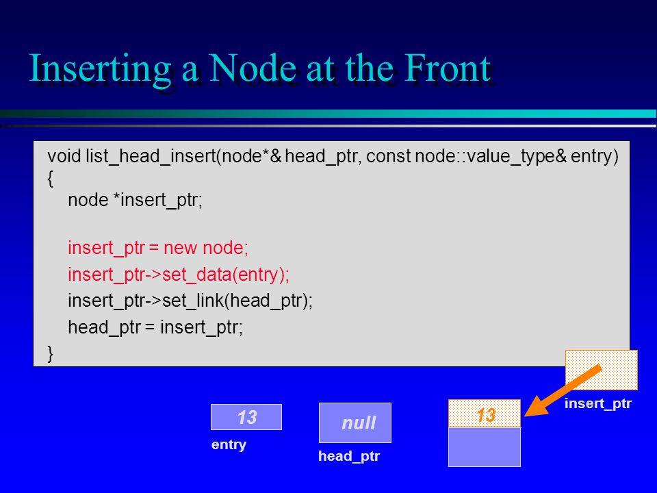 void list_head_insert(node*& head_ptr, const node::value_type& entry) { node *insert_ptr; insert_ptr = new node; insert_ptr->set_data(entry); insert_ptr->set_link(head_ptr); head_ptr = insert_ptr; } Inserting a Node at the Front head_ptr entry 13 null insert_ptr 13