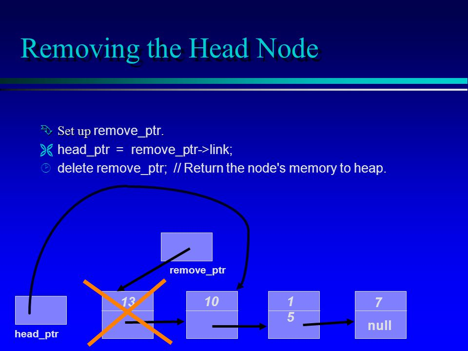 Removing the Head Node Set up. Set up remove_ptr. Ëhead_ptr = remove_ptr->link; ¸delete remove_ptr; // Return the node's memory to heap. 10 1515 7 nul