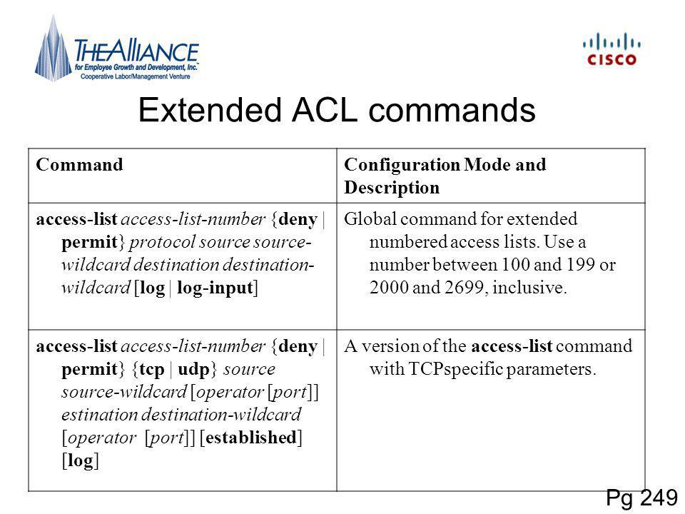 Extended ACL commands Pg 249 CommandConfiguration Mode and Description access-list access-list-number {deny | permit} protocol source source- wildcard destination destination- wildcard [log | log-input] Global command for extended numbered access lists.