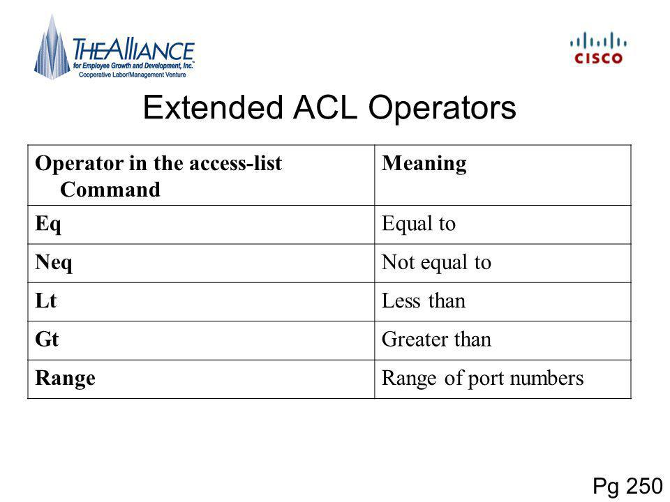 Extended ACL Operators Pg 250 Operator in the access-list Command Meaning EqEqual to NeqNot equal to LtLess than GtGreater than RangeRange of port numbers