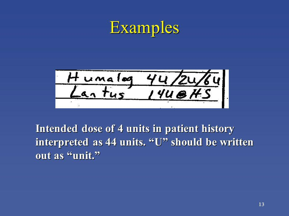 13 Examples Intended dose of 4 units in patient history interpreted as 44 units. U should be written out as unit. Intended dose of 4 units in patient